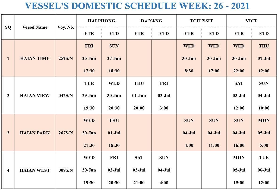 VESSEL'S DOMESTIC SCHEDULE WEEK: 26 - 2021