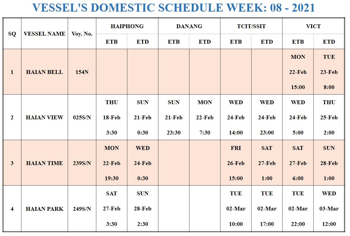 VESSEL'S DOMESTIC SCHEDULE WEEK: 08- 2021