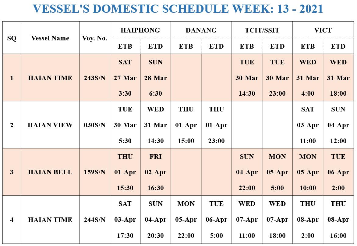 VESSEL'S DOMESTIC SCHEDULE WEEK: 13 - 2021