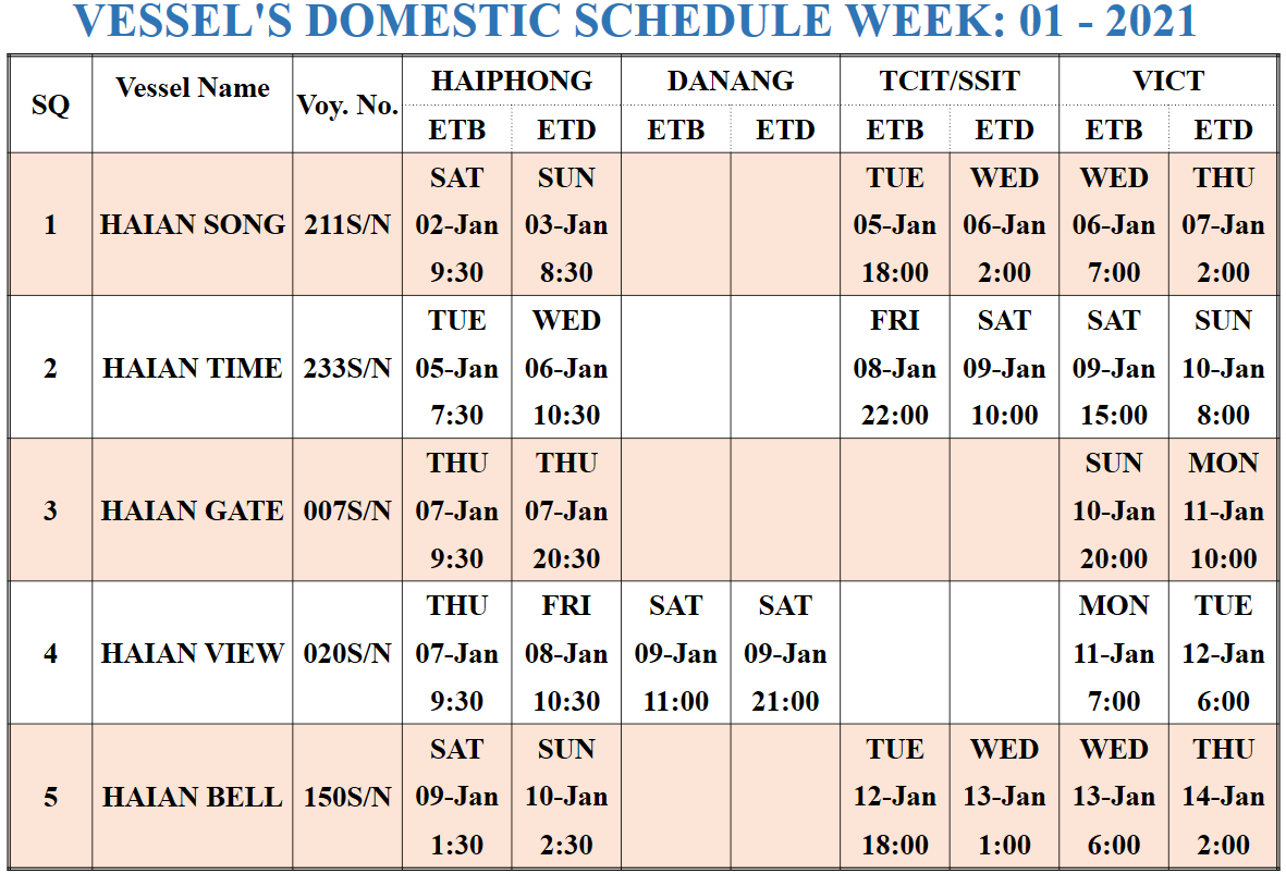 VESSEL'S DOMESTIC SCHEDULE WEEK: 01- 2021