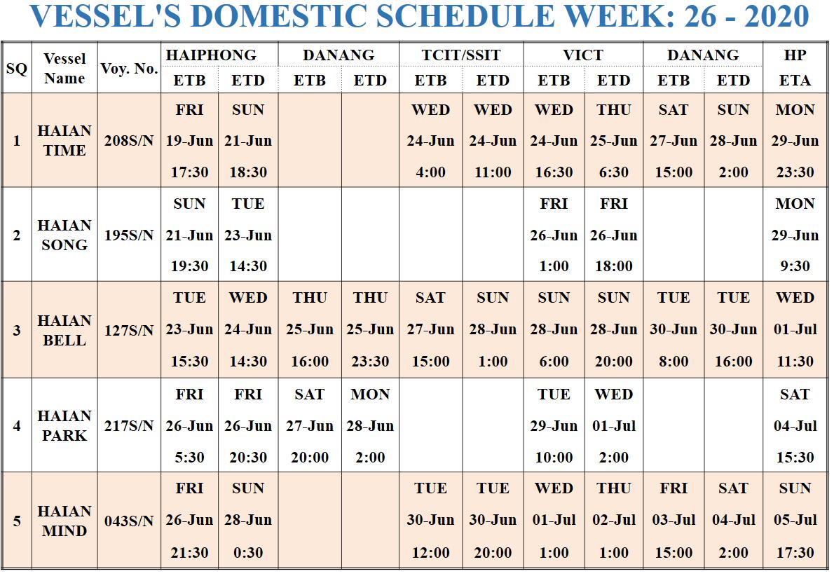 VESSEL'S DOMESTIC SCHEDULE WEEK: 26 - 2020