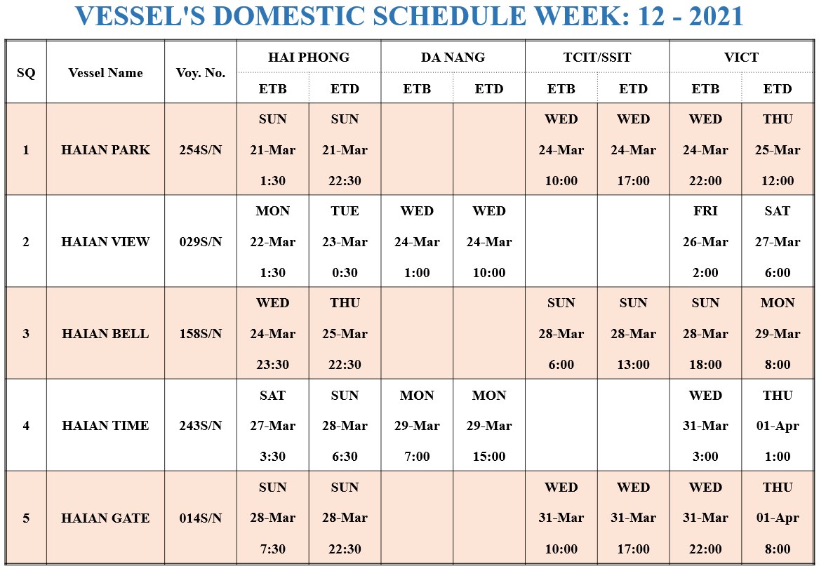 VESSEL'S DOMESTIC SCHEDULE WEEK: 12 - 2021