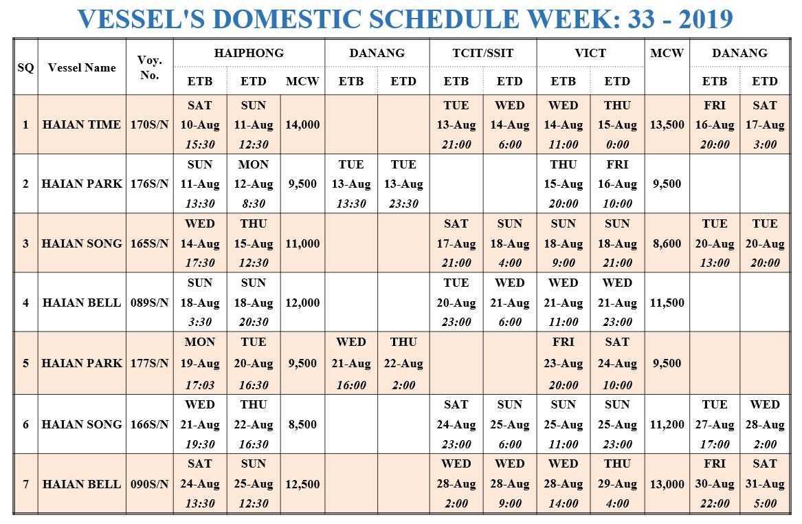 VESSEL'S DOMESTIC SCHEDULE WEEK: 33 - 2019
