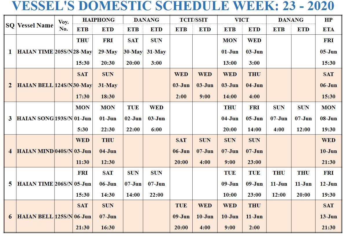 VESSEL'S DOMESTIC SCHEDULE WEEK: 23- 2020