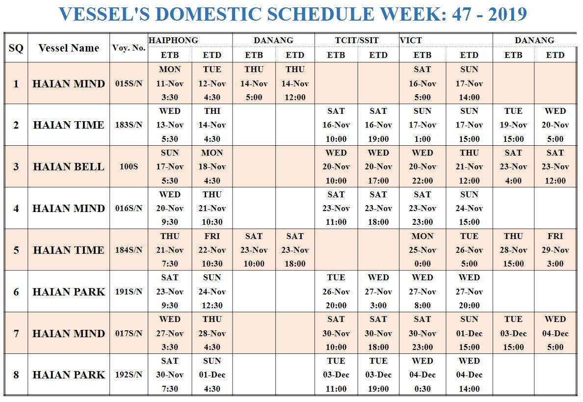 VESSEL'S DOMESTIC SCHEDULE WEEK: 47 - 2019