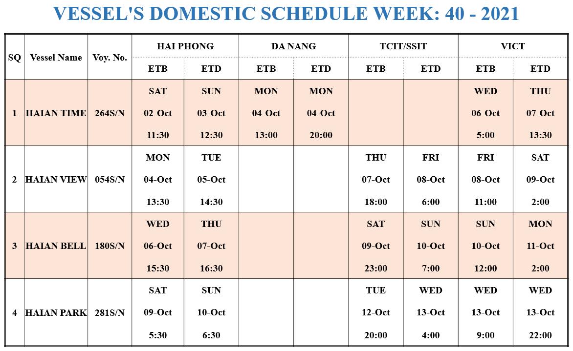 VESSEL'S DOMESTIC SCHEDULE WEEK: 40 - 2021