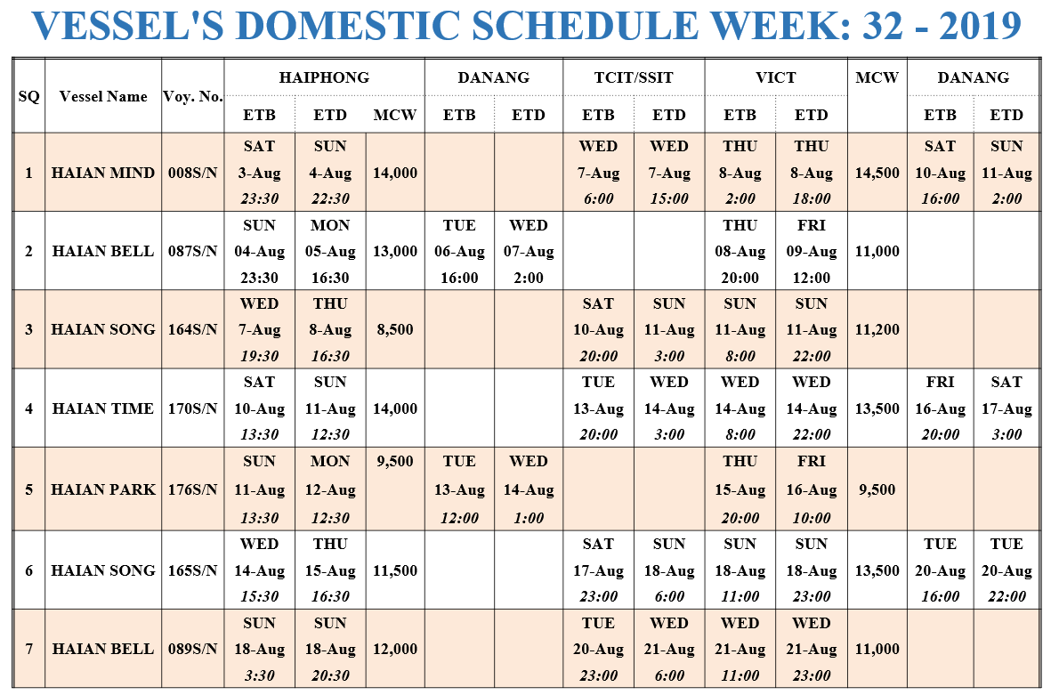 VESSEL'S DOMESTIC SCHEDULE WEEK: 32 - 2019