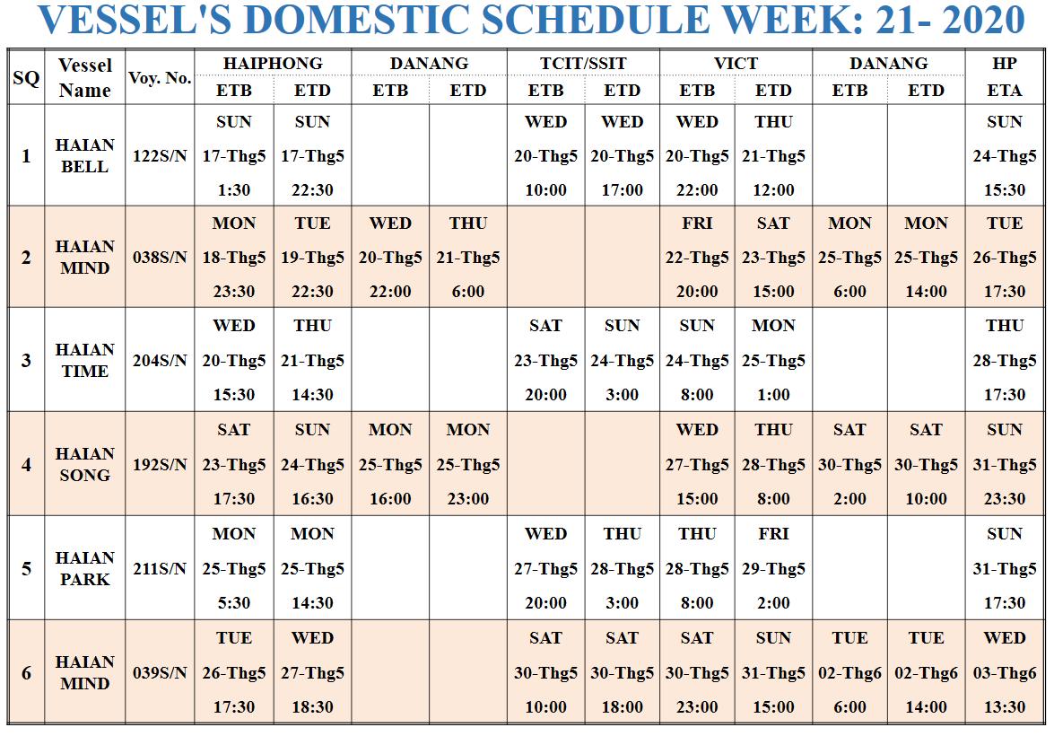 VESSEL'S DOMESTIC SCHEDULE WEEK: 21- 2020