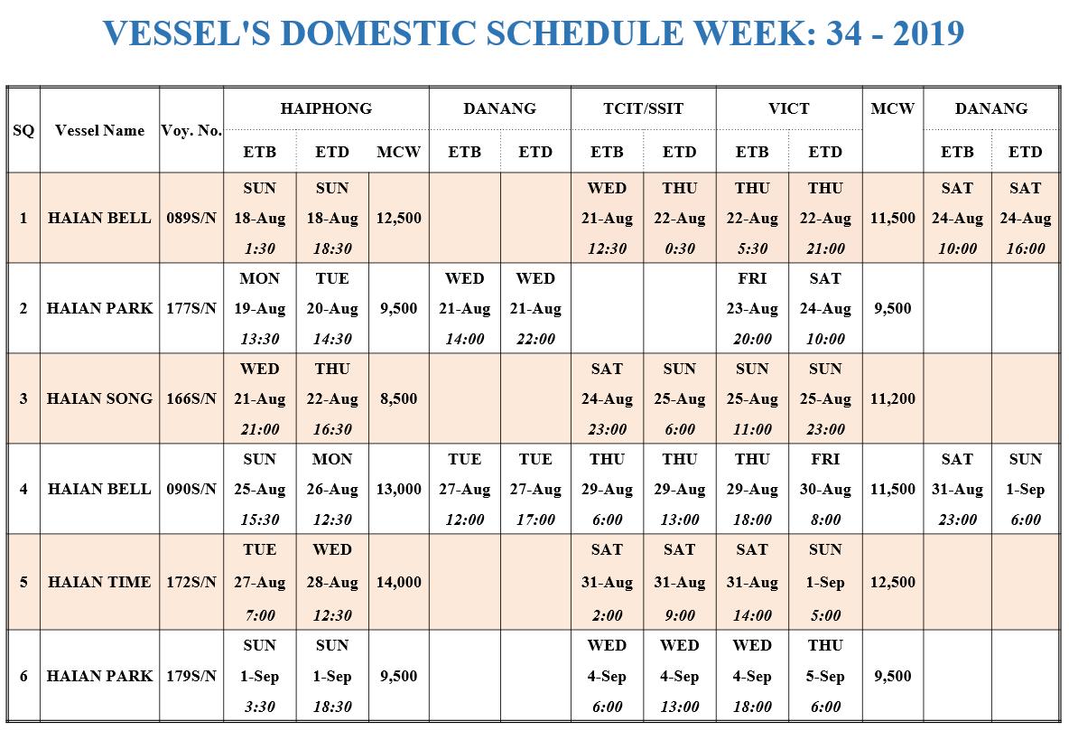 VESSEL'S DOMESTIC SCHEDULE WEEK: 34 - 2019