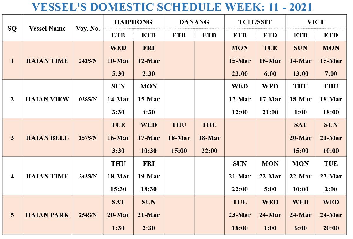 VESSEL'S DOMESTIC SCHEDULE WEEK: 11 - 2021