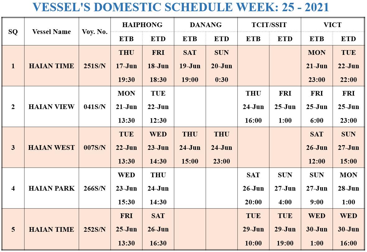 VESSEL'S DOMESTIC SCHEDULE WEEK: 25 - 2021