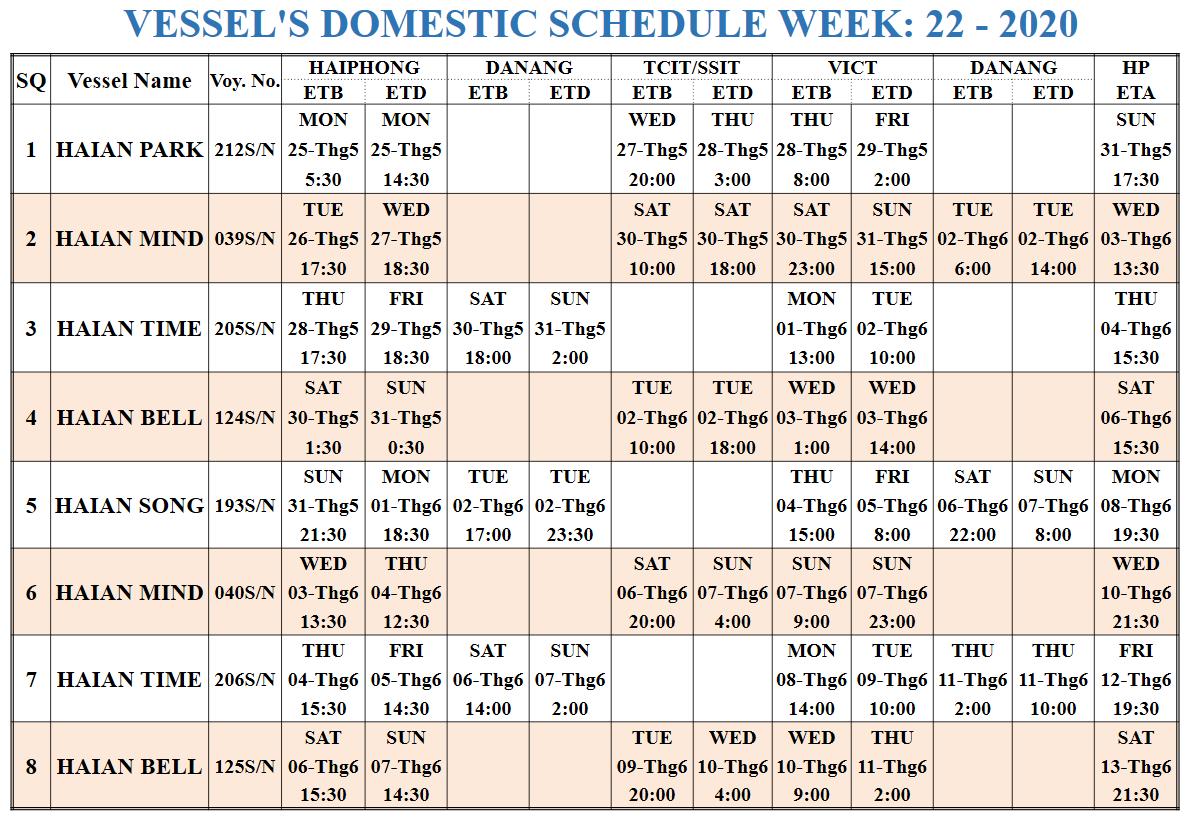 VESSEL'S DOMESTIC SCHEDULE WEEK: 22 - 2020