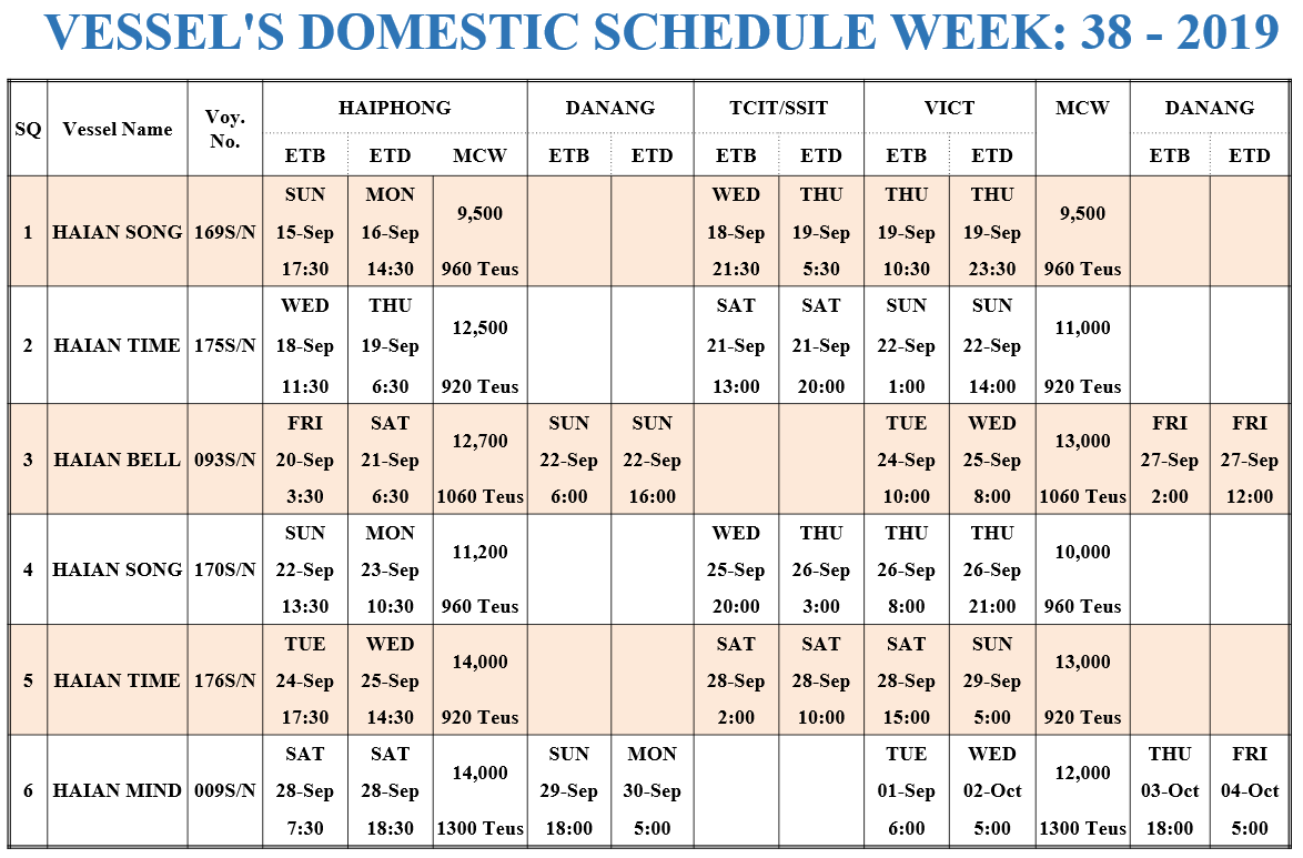 VESSEL'S DOMESTIC SCHEDULE WEEK: 38 - 2019