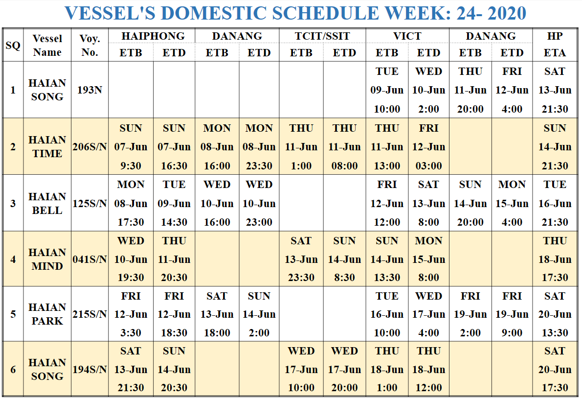 VESSEL'S DOMESTIC SCHEDULE WEEK: 24- 2020