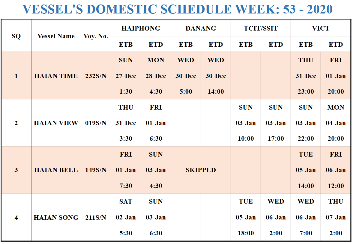 VESSEL'S DOMESTIC SCHEDULE WEEK: 53 - 2020