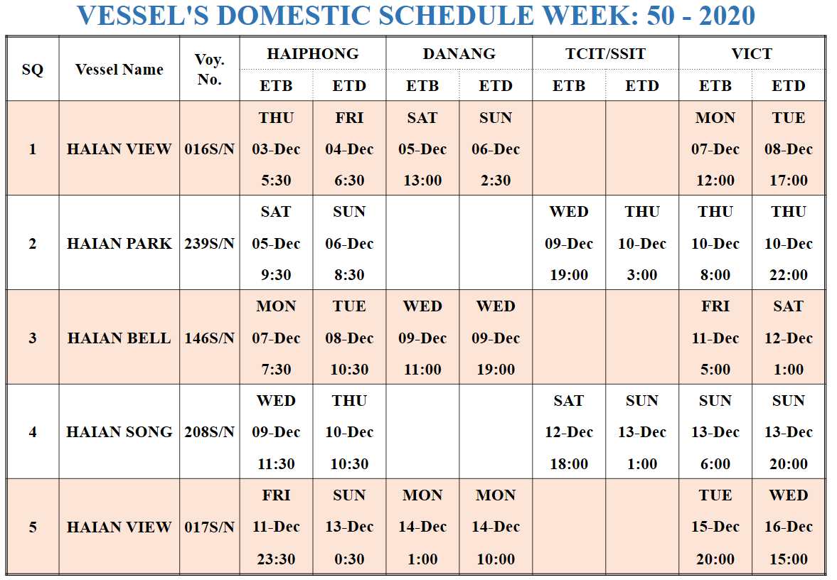 VESSEL'S DOMESTIC SCHEDULE WEEK: 50 - 2020