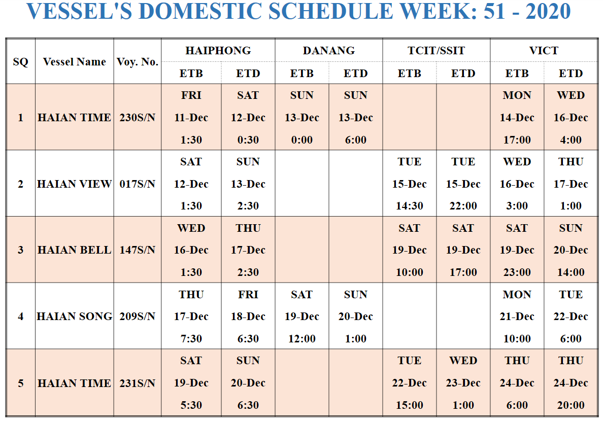 VESSEL'S DOMESTIC SCHEDULE WEEK: 51 - 2020