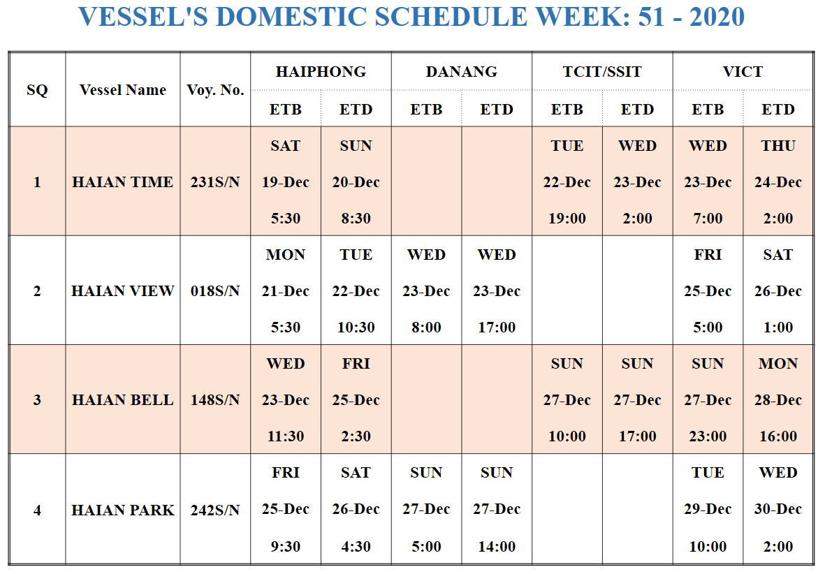 VESSEL'S DOMESTIC SCHEDULE WEEK: 52 - 2020