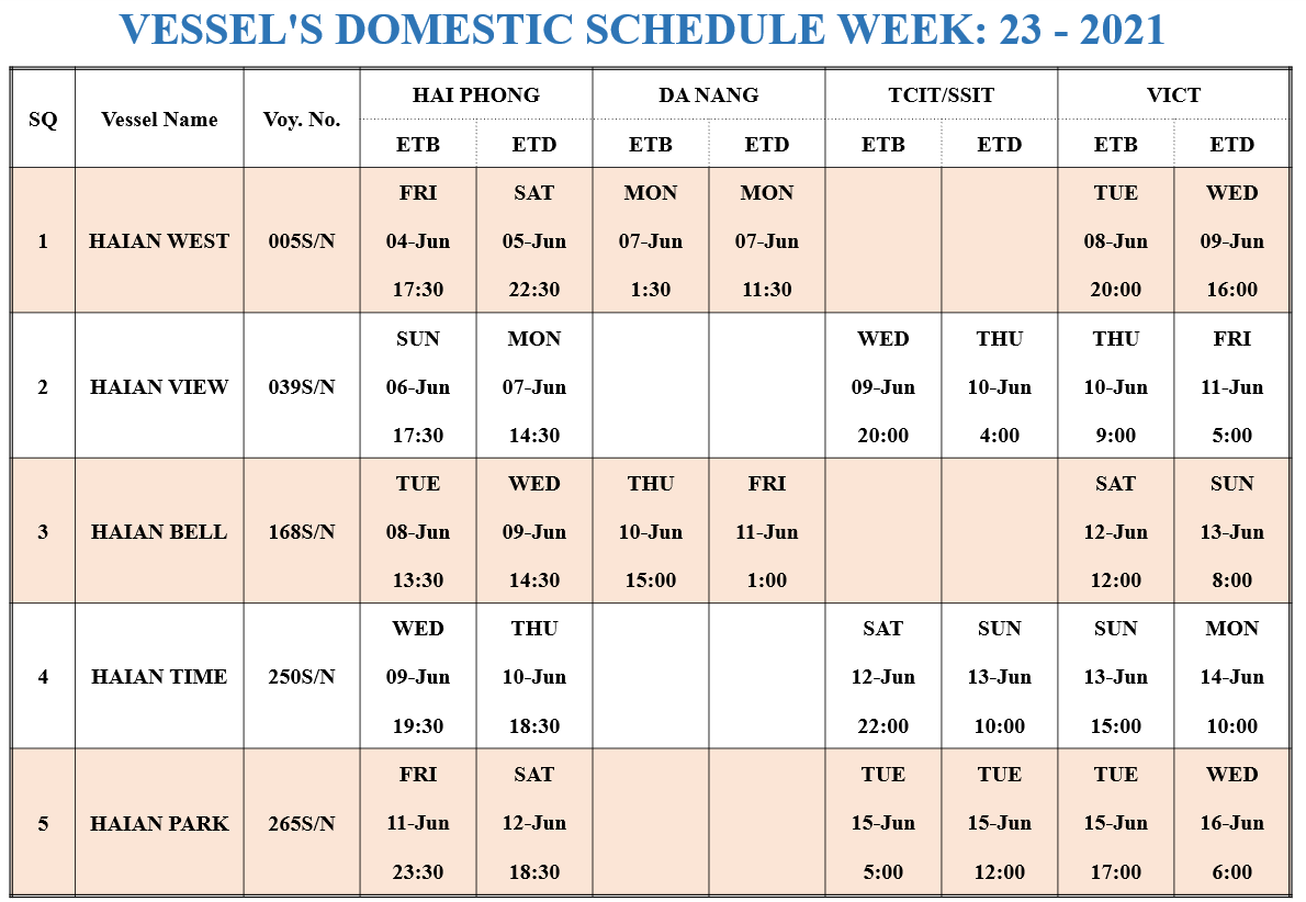 VESSEL'S DOMESTIC SCHEDULE WEEK: 23 - 2021
