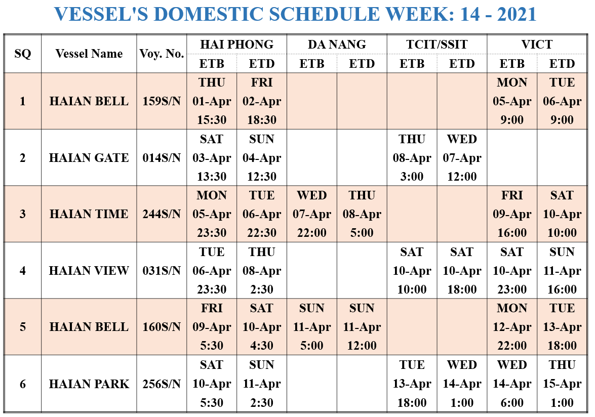 VESSEL'S DOMESTIC SCHEDULE WEEK: 14 - 2021