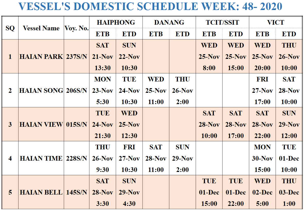 VESSEL'S DOMESTIC SCHEDULE WEEK: 49 - 2020