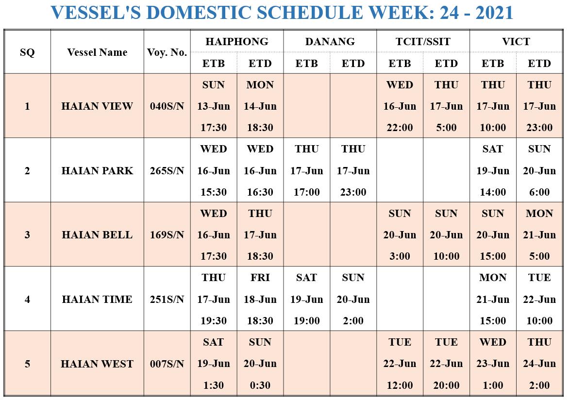 VESSEL'S DOMESTIC SCHEDULE WEEK: 24 - 2021