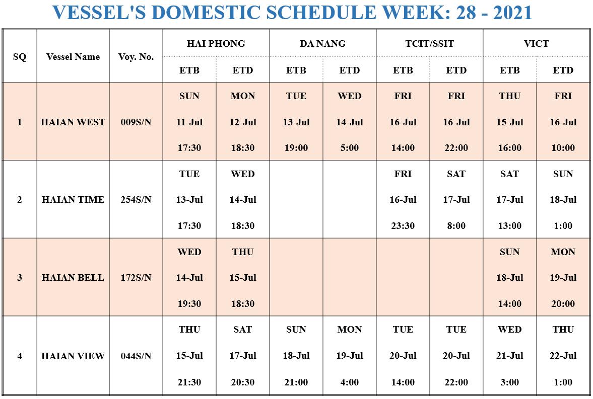 VESSEL'S DOMESTIC SCHEDULE WEEK: 28 - 2021