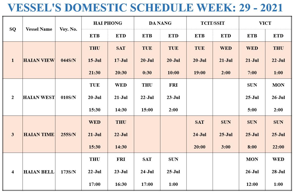 VESSEL'S DOMESTIC SCHEDULE WEEK: 29 - 2021