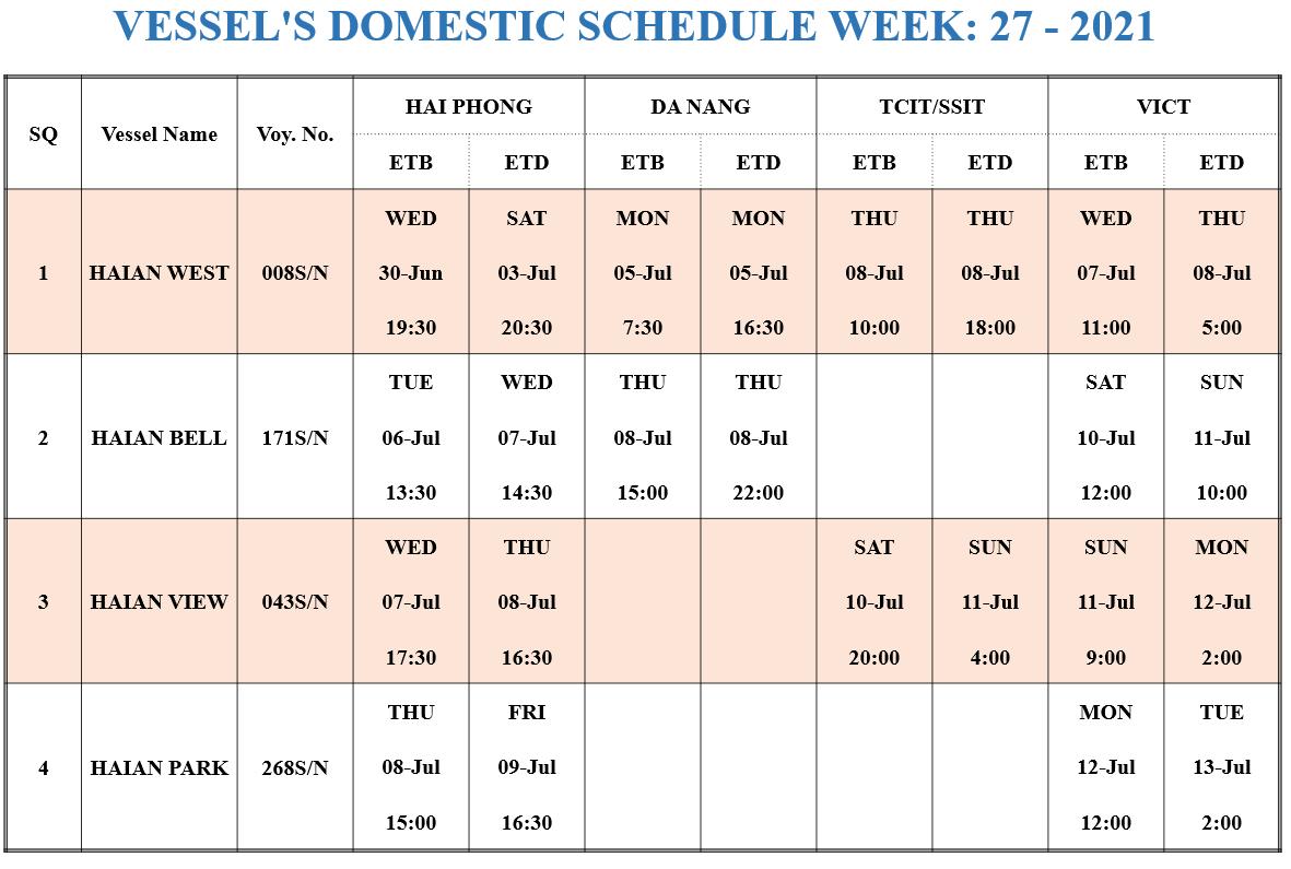 VESSEL'S DOMESTIC SCHEDULE WEEK: 27 - 2021