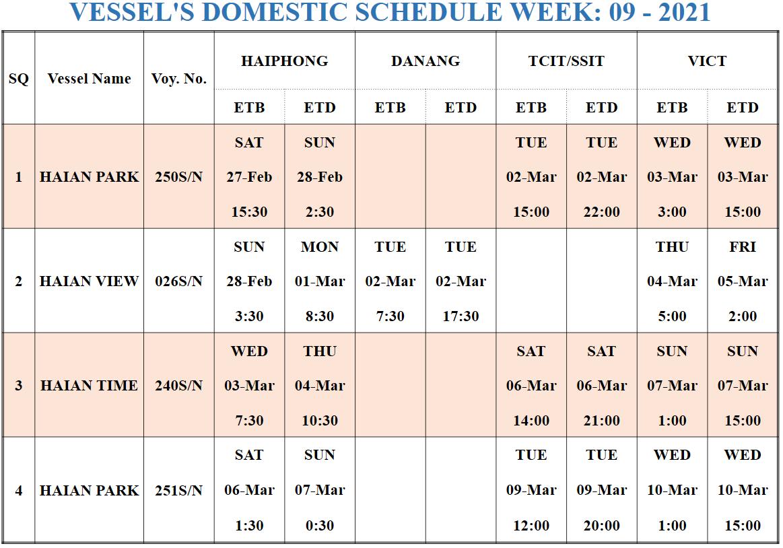 VESSEL'S DOMESTIC SCHEDULE WEEK: 09 - 2021