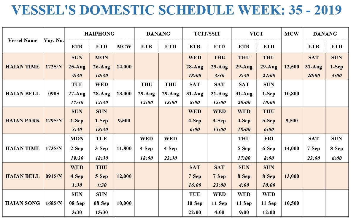 VESSEL'S DOMESTIC SCHEDULE WEEK: 35 - 2019